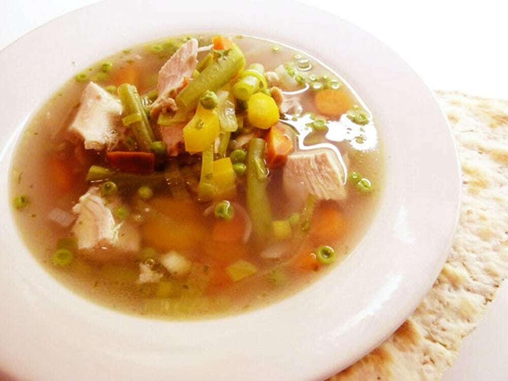 Chicken Soup - Food Gypsy